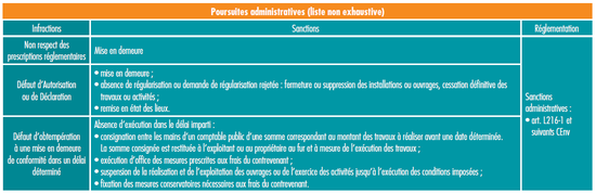 poursuites_adtives